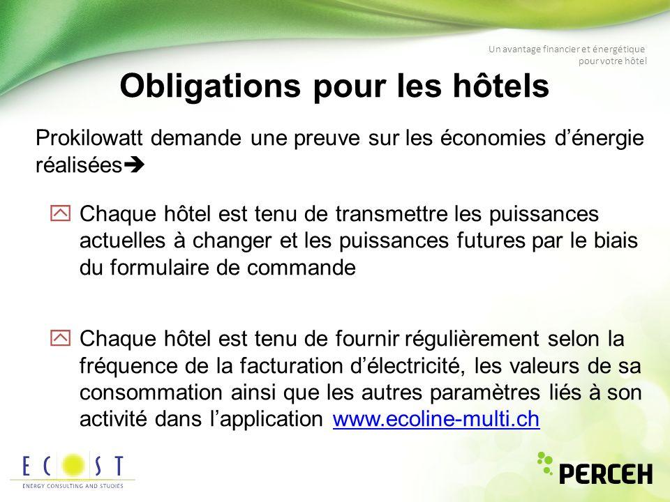 Un avantage financier et énergétique pour votre hôtel Obligations pour les hôtels Prokilowatt demande une preuve sur les économies dénergie réalisées