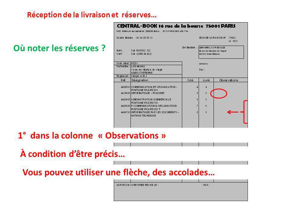 Où noter les réserves ? Réception de la livraison et réserves… 1° dans la colonne « Observations » À condition dêtre précis… Vous pouvez utiliser une