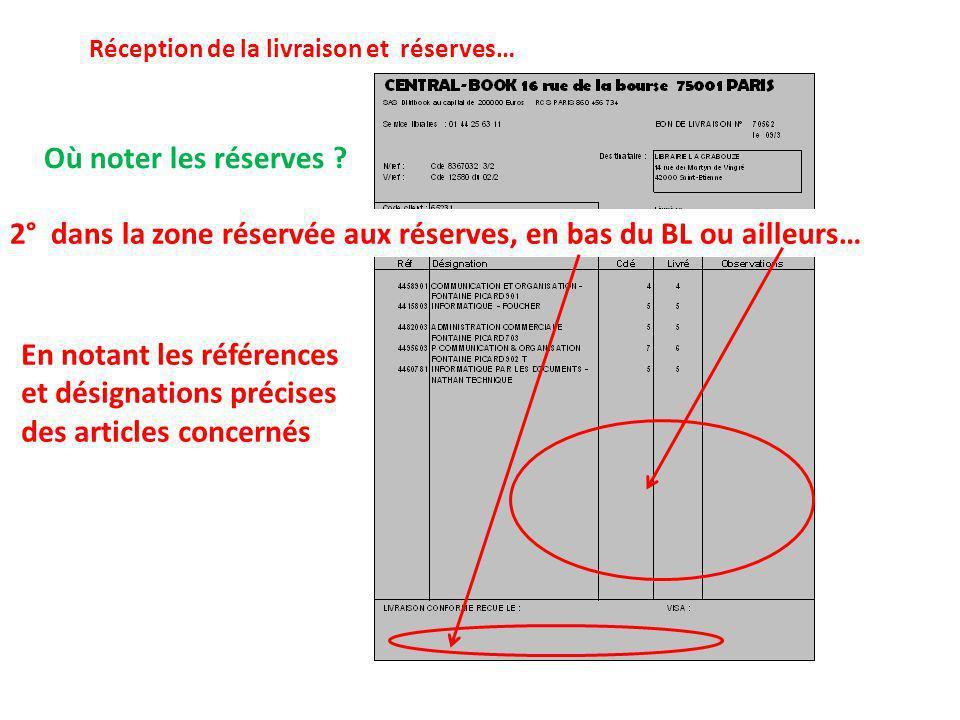 Où noter les réserves ? Réception de la livraison et réserves… 2° dans la zone réservée aux réserves, en bas du BL ou ailleurs… En notant les référenc