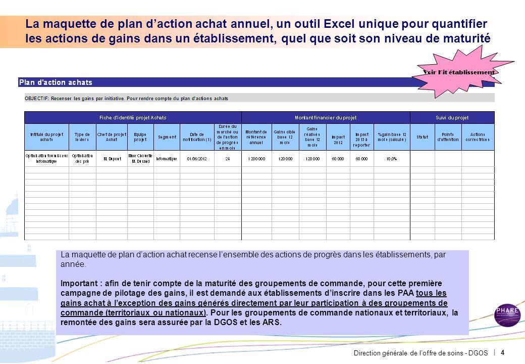 Direction générale de loffre de soins - DGOS | 4 La maquette de plan daction achat annuel, un outil Excel unique pour quantifier les actions de gains
