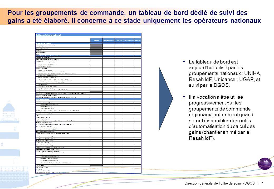 Direction générale de loffre de soins - DGOS | Pour les groupements de commande, un tableau de bord dédié de suivi des gains a été élaboré. Il concern