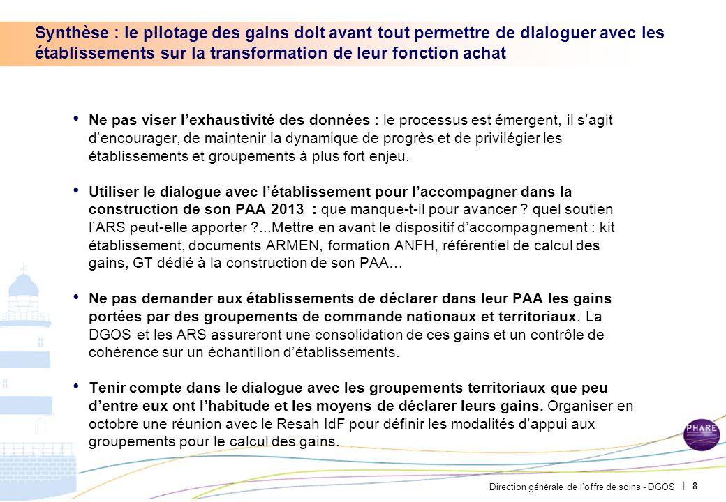 Direction générale de loffre de soins - DGOS | Synthèse : le pilotage des gains doit avant tout permettre de dialoguer avec les établissements sur la