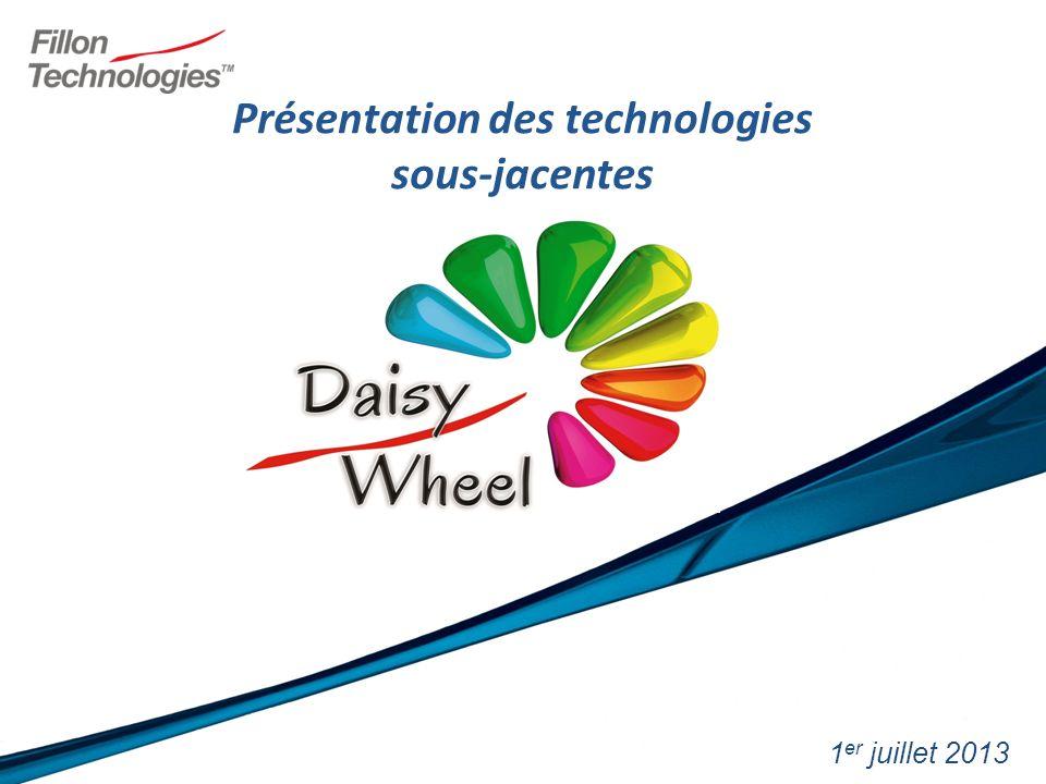 11/03/2013 DATE TITLE 1 er juillet 2013 Présentation des technologies sous-jacentes 1 er juillet 2013