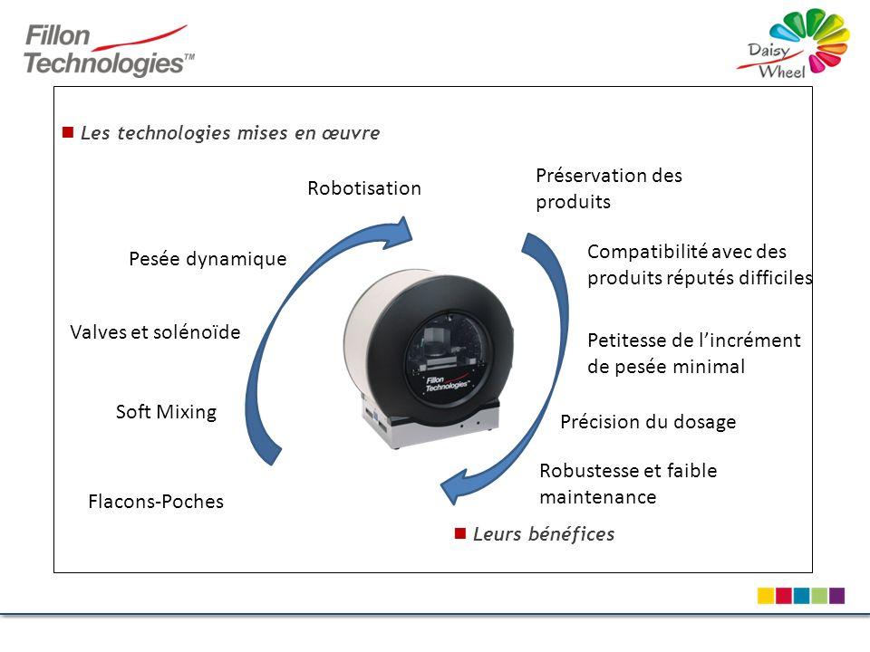 Les technologies mises en œuvre Flacons-Poches Soft Mixing Valves et solénoïde Robotisation Pesée dynamique Leurs bénéfices Compatibilité avec des pro