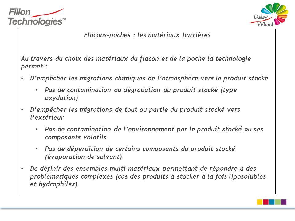 Flacons-poches : les matériaux barrières Au travers du choix des matériaux du flacon et de la poche la technologie permet : Dempêcher les migrations c