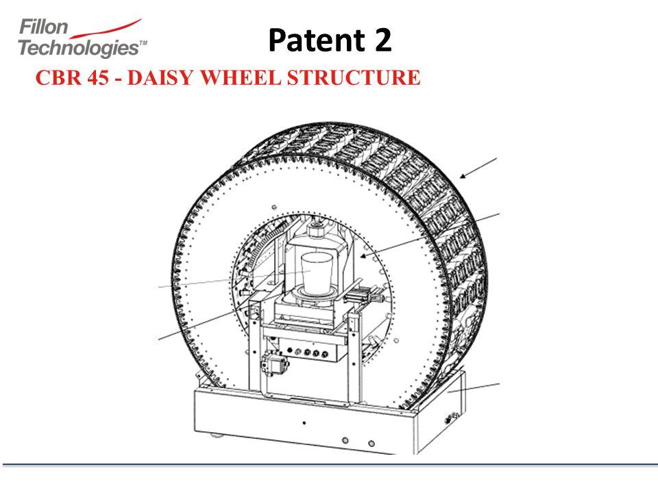 CBR 45 - DAISY WHEEL STRUCTURE Patent 2