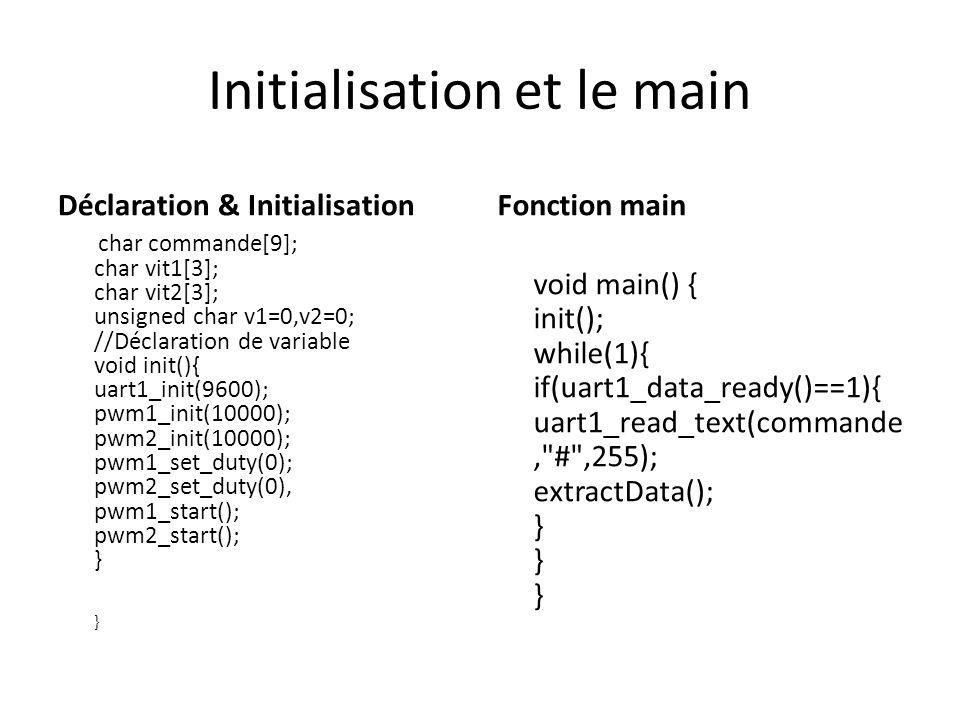 Initialisation et le main Déclaration & Initialisation char commande[9]; char vit1[3]; char vit2[3]; unsigned char v1=0,v2=0; //Déclaration de variabl