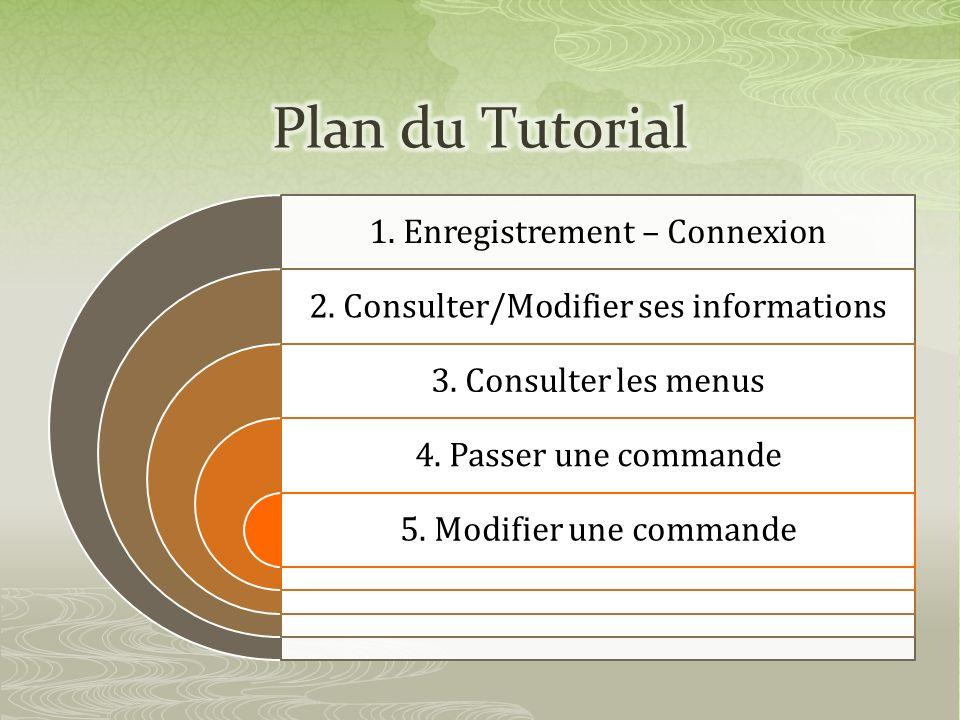 1. Enregistrement – Connexion 2. Consulter/Modifier ses informations 3.