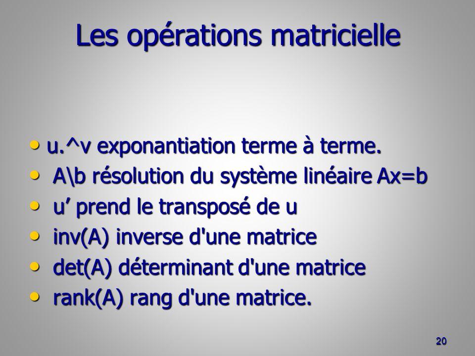 Les opérations matricielle u.^v exponantiation terme à terme.