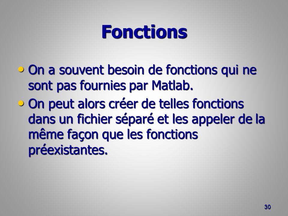 Fonctions On a souvent besoin de fonctions qui ne sont pas fournies par Matlab.