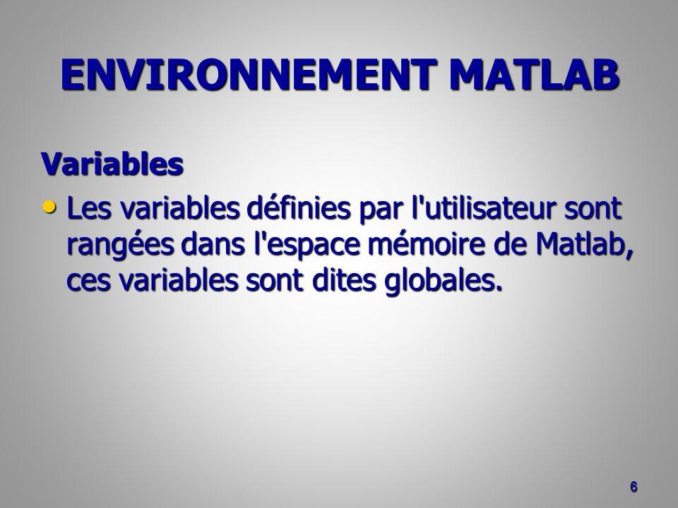 ENVIRONNEMENT MATLAB Variables Les variables définies par l utilisateur sont rangées dans l espace mémoire de Matlab, ces variables sont dites globales.