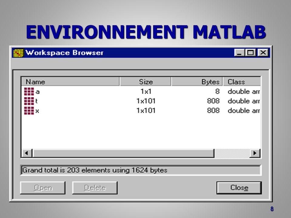 Répertoires de travail Matlab permet d ouvrir, de créer, de modifier etc… des fichiers.