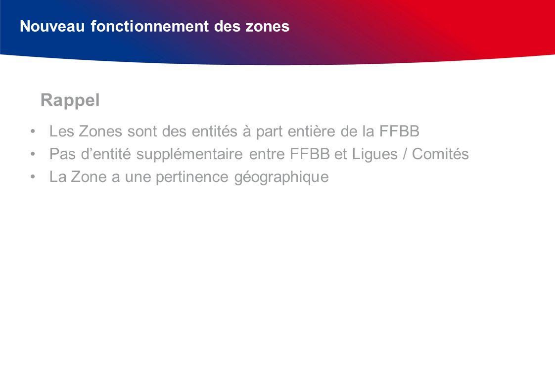 Nouveau fonctionnement des zones Les Zones sont des entités à part entière de la FFBB Pas dentité supplémentaire entre FFBB et Ligues / Comités La Zone a une pertinence géographique Rappel