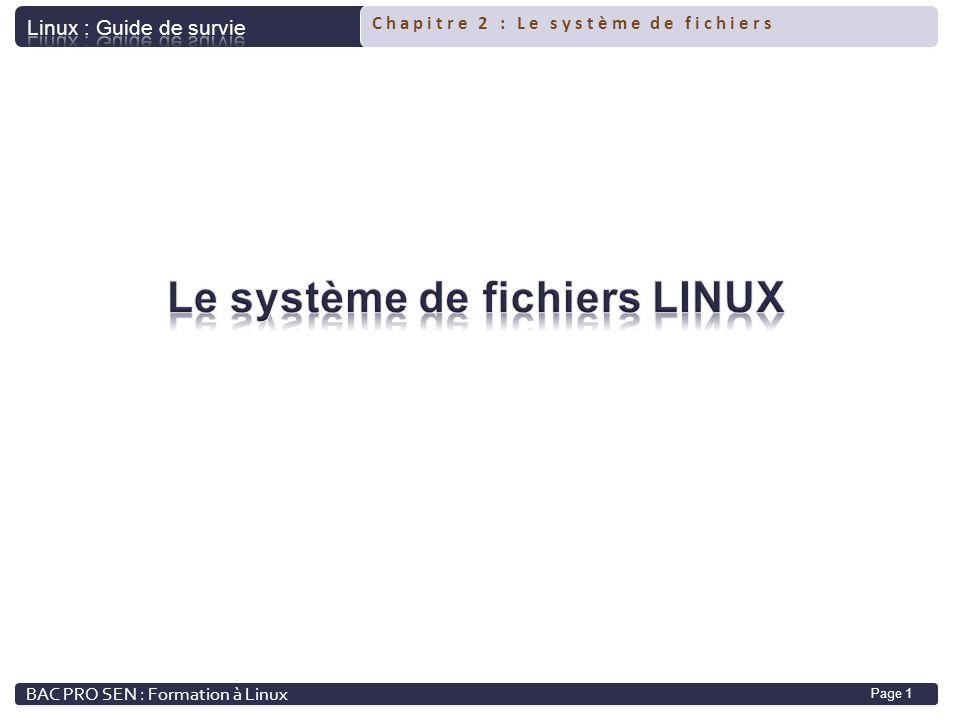 Chapitre 2 : Le système de fichiers Page 1