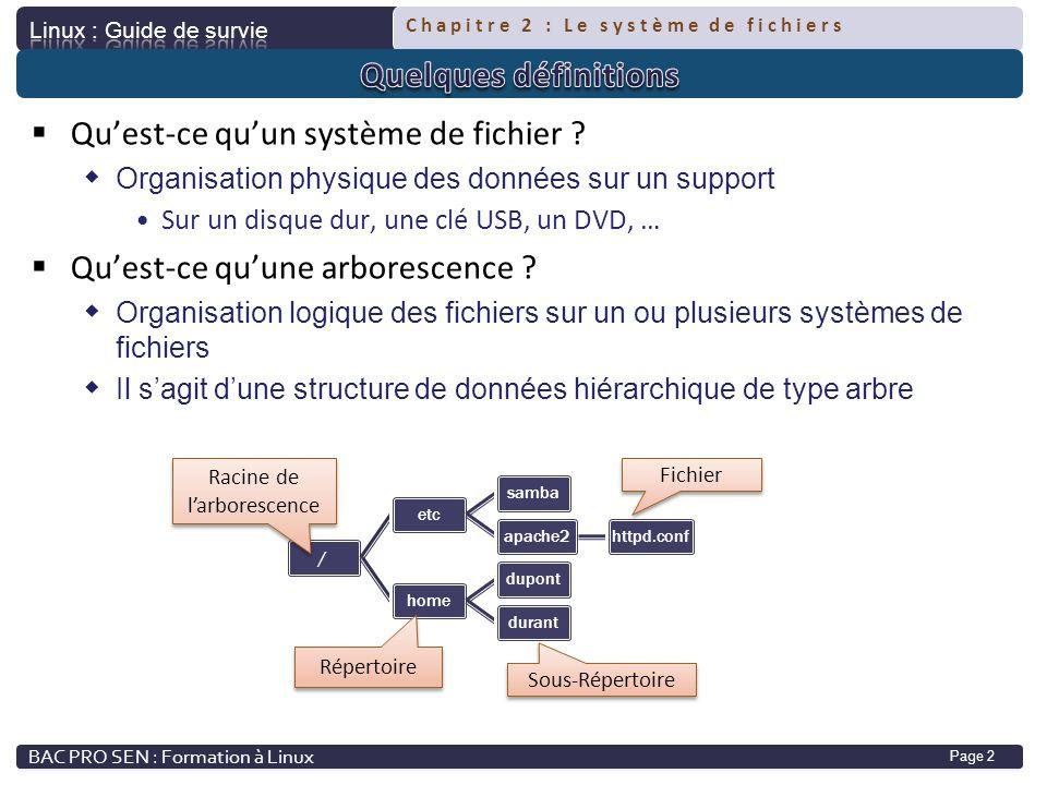 Chapitre 2 : Le système de fichiers Page 2 Quest-ce quun système de fichier ? Organisation physique des données sur un support Sur un disque dur, une