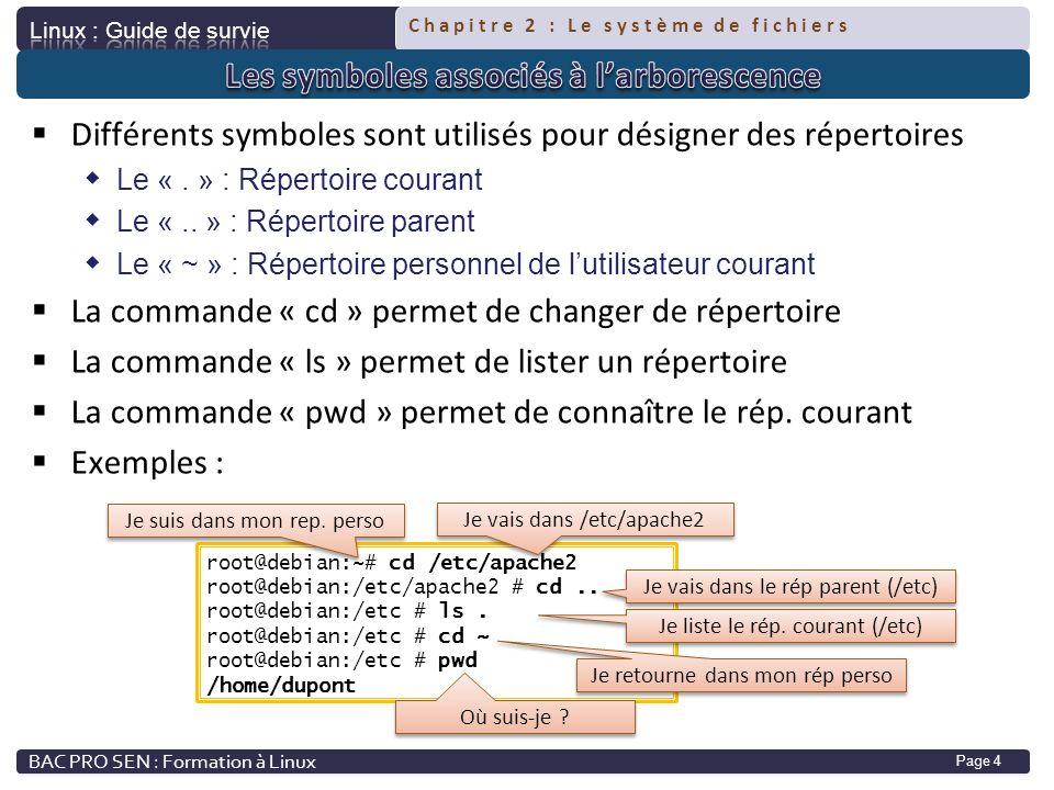 Chapitre 2 : Le système de fichiers Page 4 Différents symboles sont utilisés pour désigner des répertoires Le «. » : Répertoire courant Le «.. » : Rép