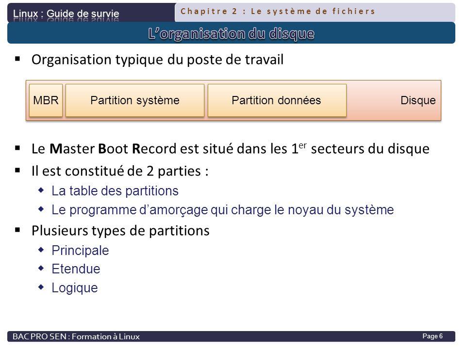 Chapitre 2 : Le système de fichiers Page 6 Organisation typique du poste de travail Le Master Boot Record est situé dans les 1 er secteurs du disque I