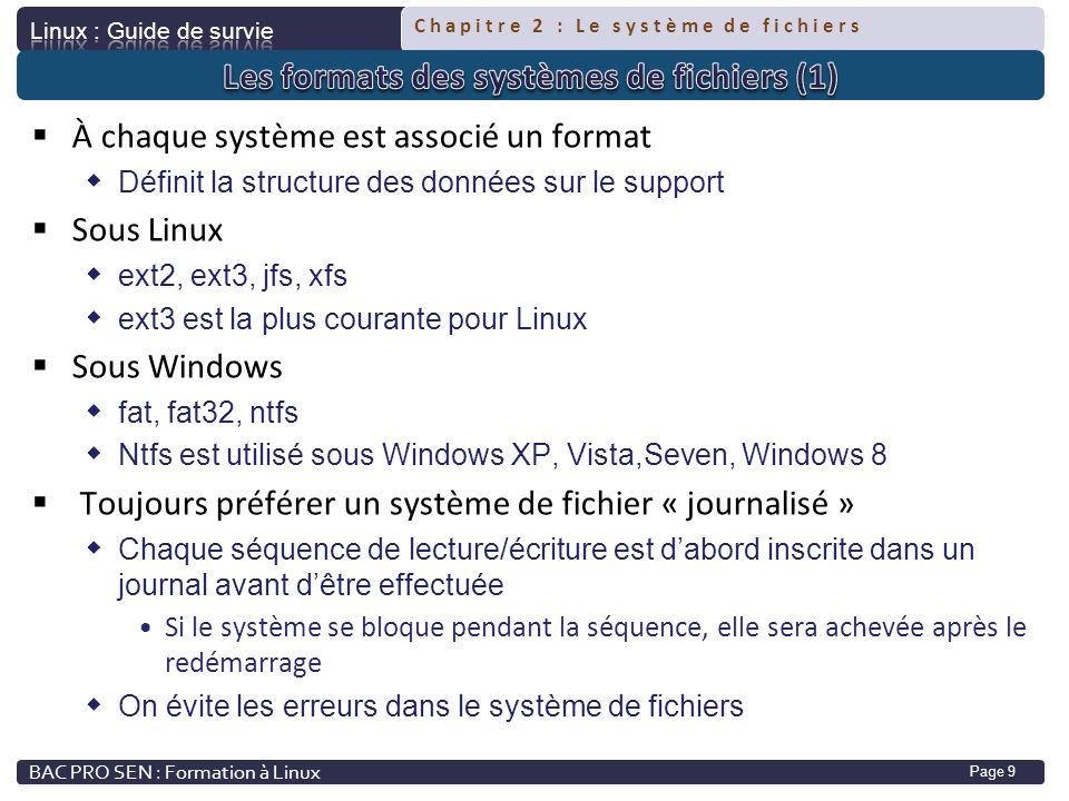 Chapitre 2 : Le système de fichiers Page 9 À chaque système est associé un format Définit la structure des données sur le support Sous Linux ext2, ext