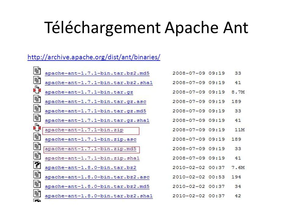 Téléchargement Apache Ant http://archive.apache.org/dist/ant/binaries/