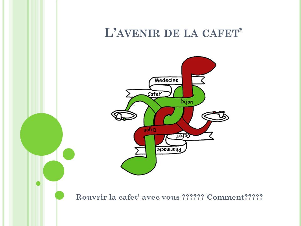 L AVENIR DE LA CAFET Rouvrir la cafet avec vous ?????? Comment?????