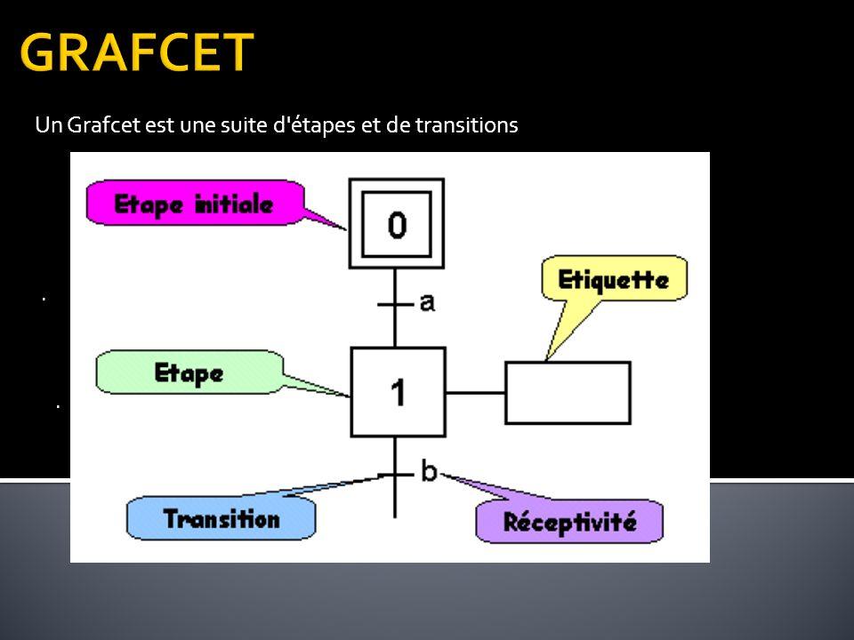 Un Grafcet est une suite d étapes et de transitions..