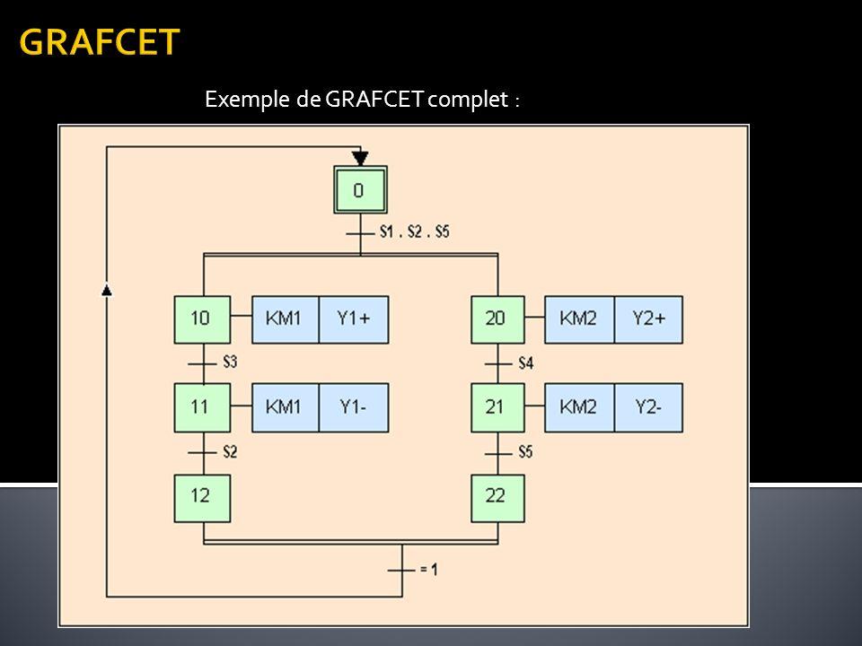 Exemple de GRAFCET complet :