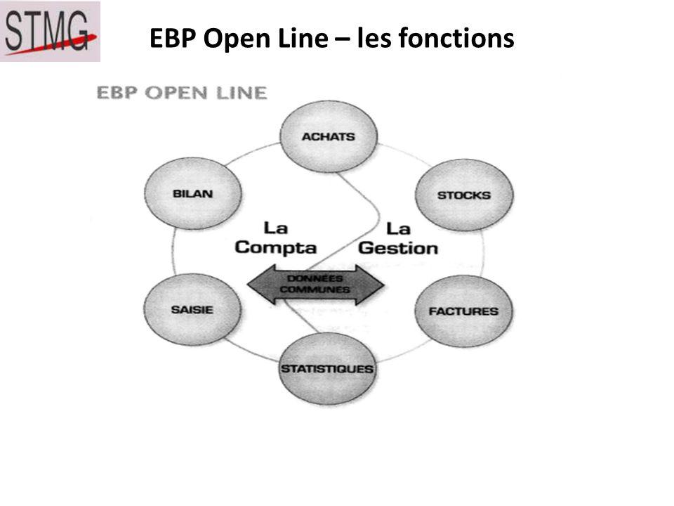 EBP Open Line – les fonctions