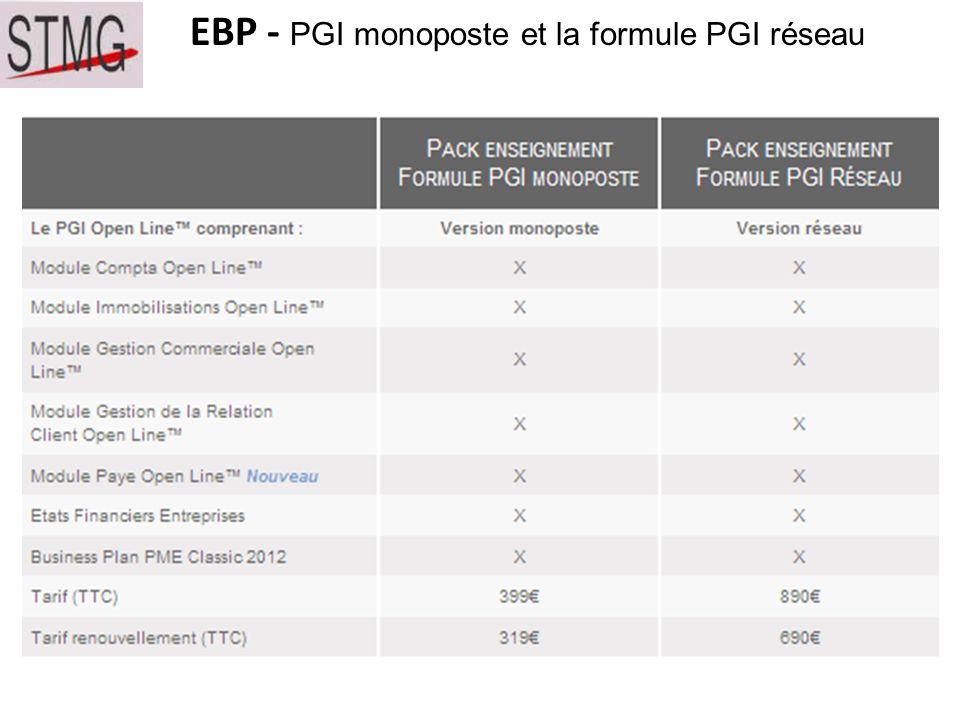 EBP - PGI monoposte et la formule PGI réseau
