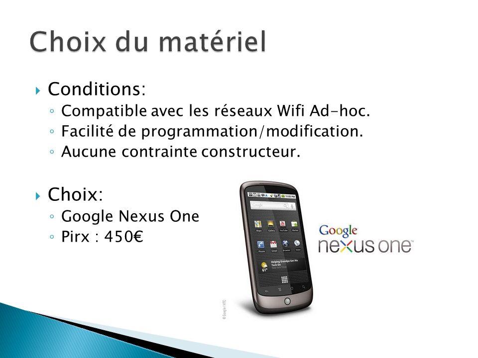 Conditions: Compatible avec les réseaux Wifi Ad-hoc.