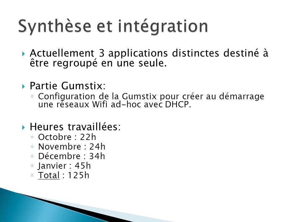 Actuellement 3 applications distinctes destiné à être regroupé en une seule.