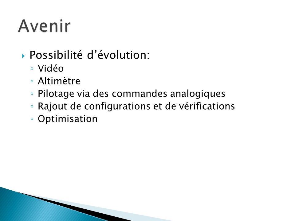 Possibilité dévolution: Vidéo Altimètre Pilotage via des commandes analogiques Rajout de configurations et de vérifications Optimisation