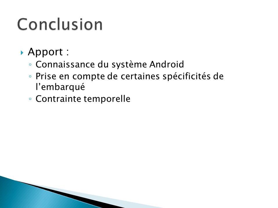 Apport : Connaissance du système Android Prise en compte de certaines spécificités de lembarqué Contrainte temporelle