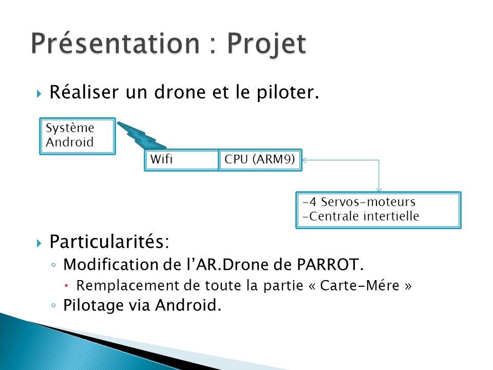 Réaliser un drone et le piloter.Particularités: Modification de lAR.Drone de PARROT.