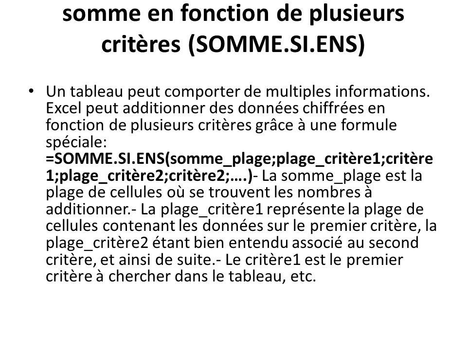 somme en fonction de plusieurs critères (SOMME.SI.ENS) Un tableau peut comporter de multiples informations.