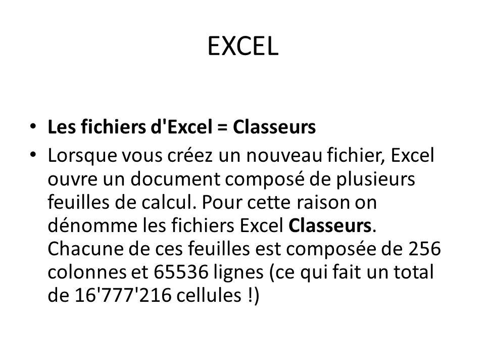 EXCEL Les fichiers d Excel = Classeurs Lorsque vous créez un nouveau fichier, Excel ouvre un document composé de plusieurs feuilles de calcul.