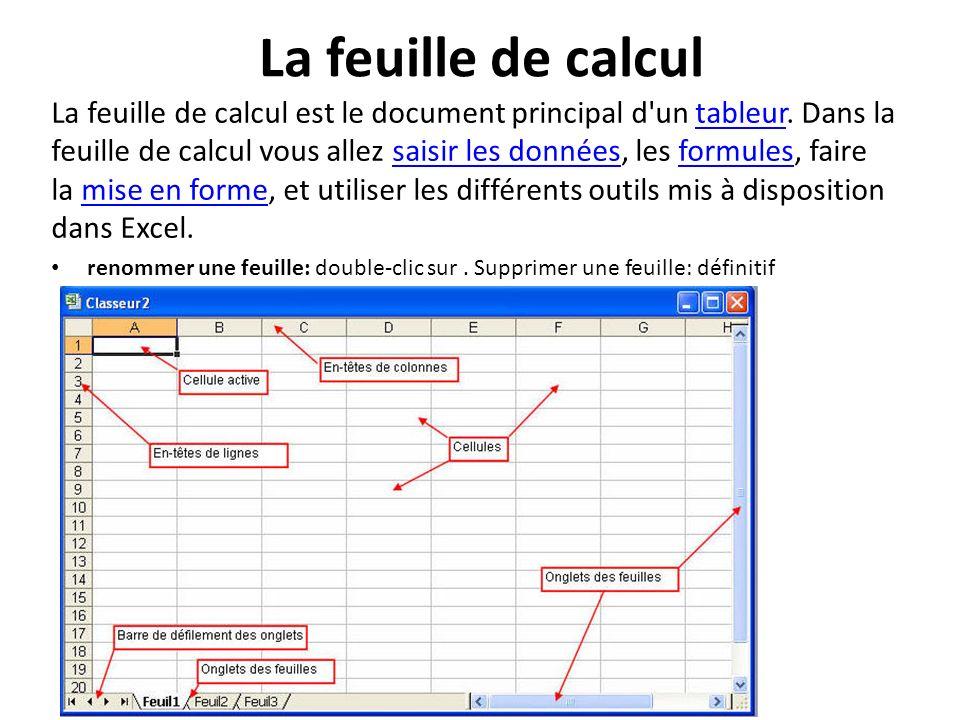 3- Les Formules La barre de formule (extensible en 2010) Barre: formule cellule: résultat Le principe: la fonction, la plage ne pas oublier de valider Toutes les formules se retrouvent avec fx