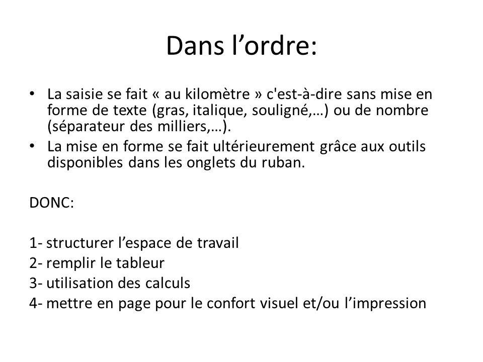 Dans lordre: La saisie se fait « au kilomètre » c est-à-dire sans mise en forme de texte (gras, italique, souligné,…) ou de nombre (séparateur des milliers,…).