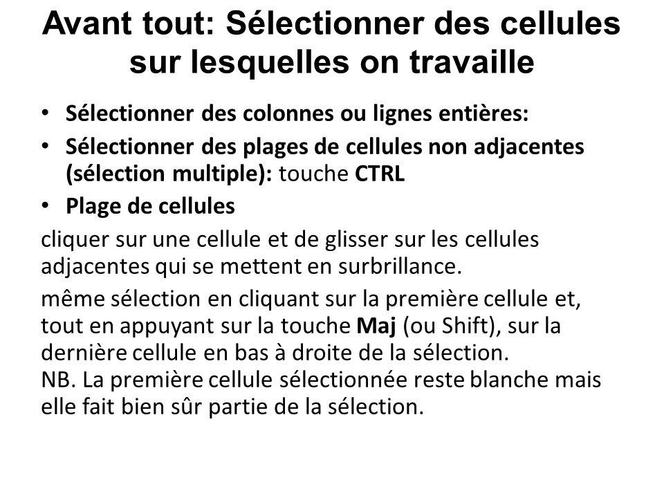 Avant tout: Sélectionner des cellules sur lesquelles on travaille Sélectionner des colonnes ou lignes entières: Sélectionner des plages de cellules non adjacentes (sélection multiple): touche CTRL Plage de cellules cliquer sur une cellule et de glisser sur les cellules adjacentes qui se mettent en surbrillance.