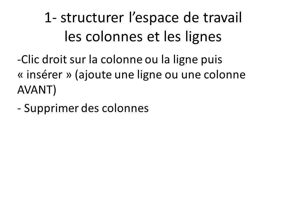 1- structurer lespace de travail les colonnes et les lignes -Clic droit sur la colonne ou la ligne puis « insérer » (ajoute une ligne ou une colonne AVANT) - Supprimer des colonnes