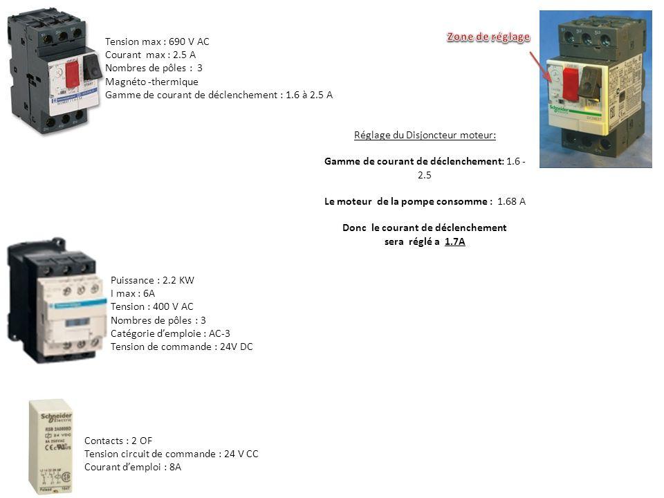 Tension max : 690 V AC Courant max : 2.5 A Nombres de pôles : 3 Magnéto -thermique Gamme de courant de déclenchement : 1.6 à 2.5 A Puissance : 2.2 KW I max : 6A Tension : 400 V AC Nombres de pôles : 3 Catégorie demploie : AC-3 Tension de commande : 24V DC Contacts : 2 OF Tension circuit de commande : 24 V CC Courant demploi : 8A Réglage du Disjoncteur moteur: Gamme de courant de déclenchement: 1.6 - 2.5 Le moteur de la pompe consomme : 1.68 A Donc le courant de déclenchement sera réglé a 1.7A