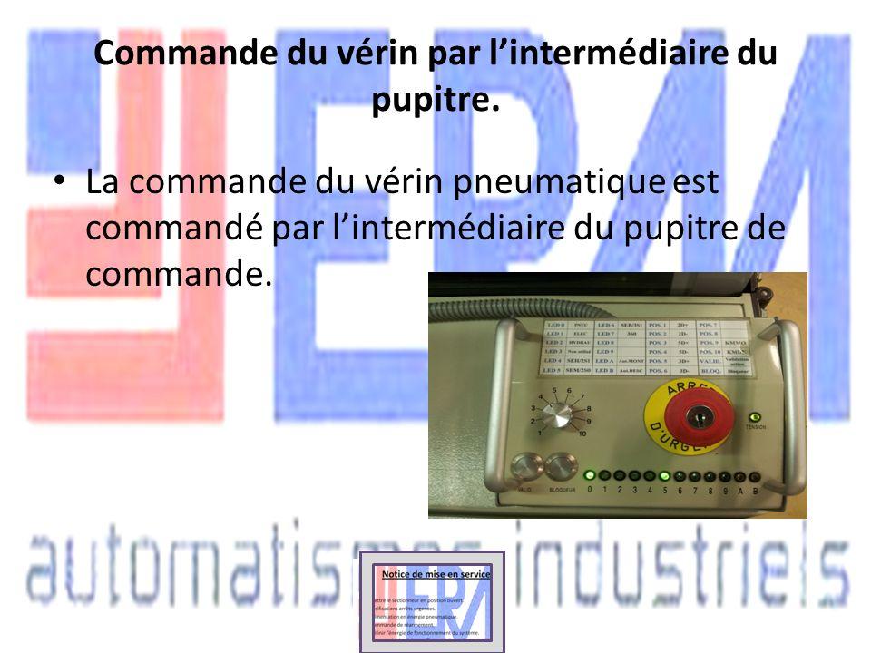 Commande du vérin par lintermédiaire du pupitre. La commande du vérin pneumatique est commandé par lintermédiaire du pupitre de commande.