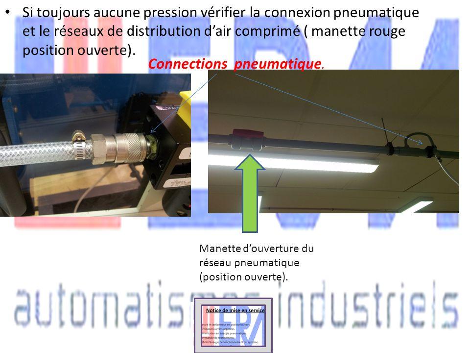 Si toujours aucune pression vérifier la connexion pneumatique et le réseaux de distribution dair comprimé ( manette rouge position ouverte). Manette d