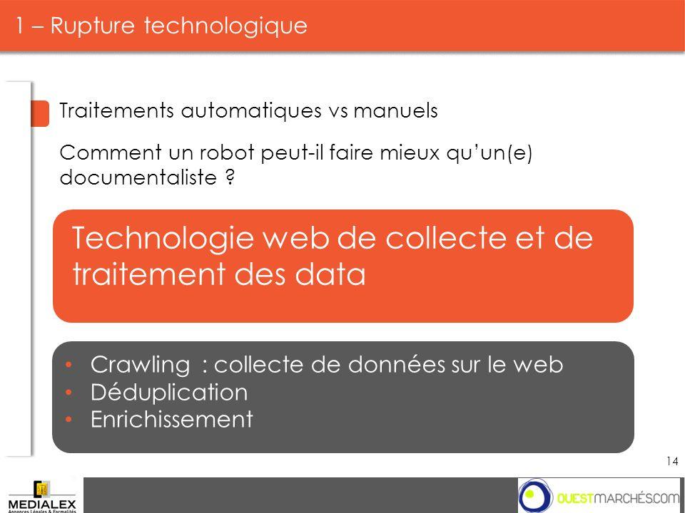 1 – Rupture technologique Groupe 14 2013 Traitements automatiques vs manuels Comment un robot peut-il faire mieux quun(e) documentaliste ? Technologie