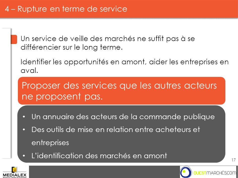 Proposer des services que les autres acteurs ne proposent pas. Un annuaire des acteurs de la commande publique Des outils de mise en relation entre ac