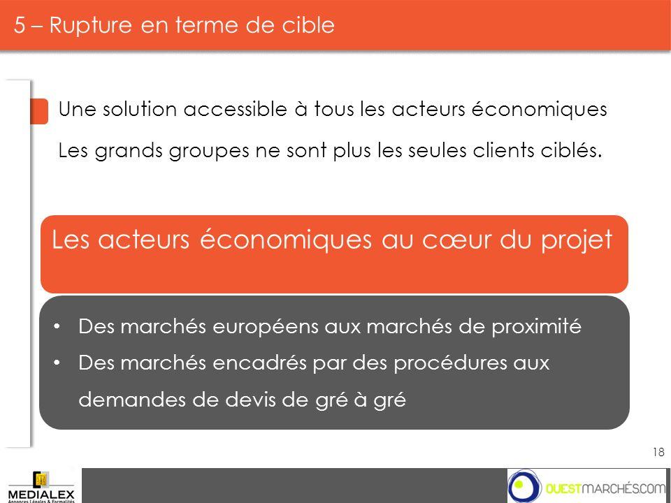 Les acteurs économiques au cœur du projet Des marchés européens aux marchés de proximité Des marchés encadrés par des procédures aux demandes de devis