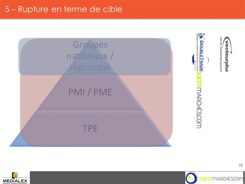 5 – Rupture en terme de cible Groupe 19 2013 Groupes nationaux / régionaux PMI / PME TPE