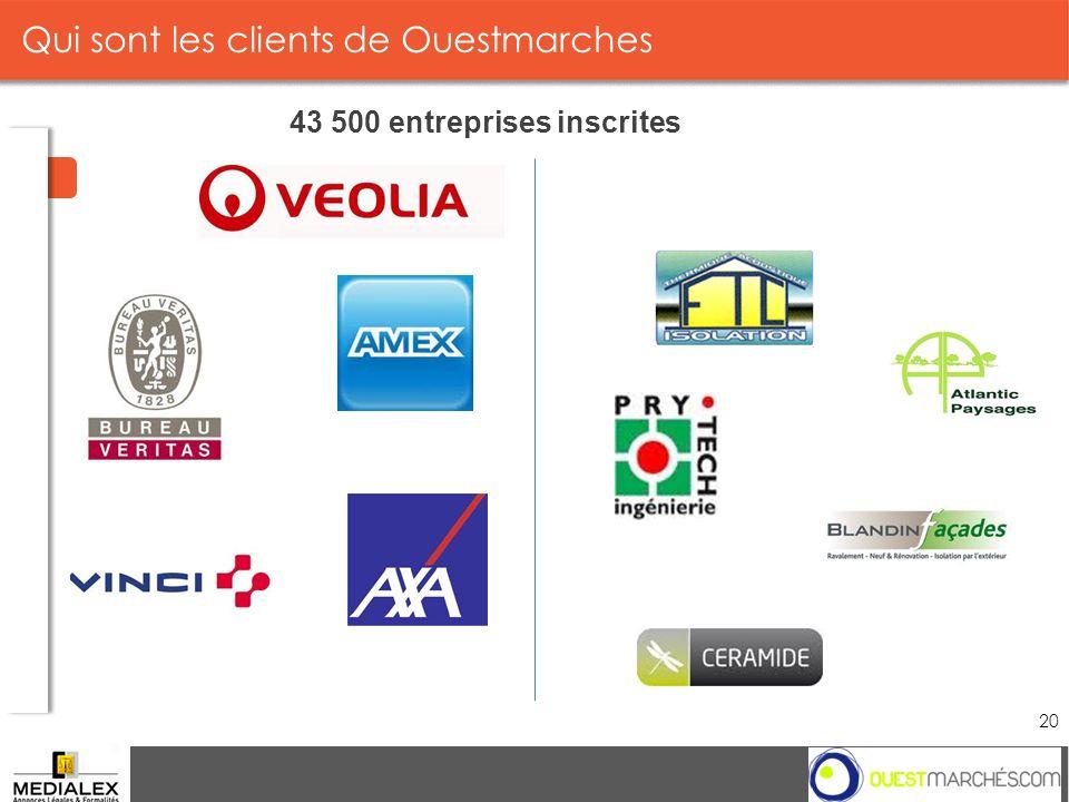 Qui sont les clients de Ouestmarches Groupe 20 2013 43 500 entreprises inscrites