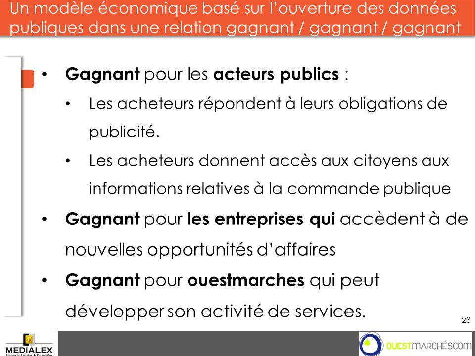 Un modèle économique basé sur louverture des données publiques dans une relation gagnant / gagnant / gagnant Groupe 23 2013 Gagnant pour les acteurs p