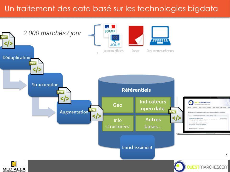 DéduplicationStructurationAugmentation Un traitement des data basé sur les technologies bigdata 4 Référentiels Géo Indicateurs open data Info structur