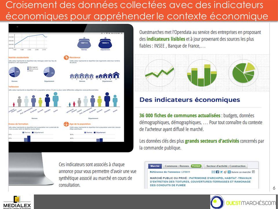Croisement des données collectées avec des indicateurs économiques pour appréhender le contexte économique Groupe 6 2013